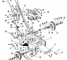 Fine greenfield ride on mower parts manual mold electrical diagram