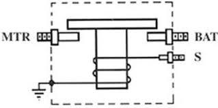 heavy duty solenoids 15 342 ametek continuous solenoid product diagram