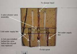 shower valve installation and repair 954 981 1444