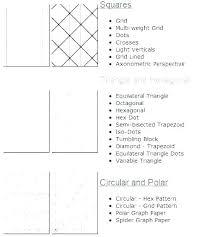 Polar Graph Paper Risatatourtravel Com