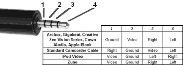 trrs phono plug knowledge base the duck project trrs videocable587 png