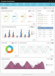 Transaction Analysis Chart Dashboard For Transaction Analysis Trend Analysis Chart Map