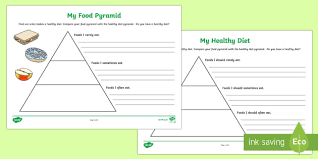 Food Groups Ks2 Resources
