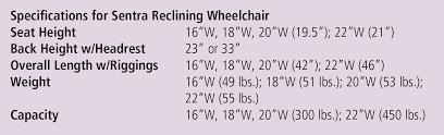 Wheelchair Size Chart