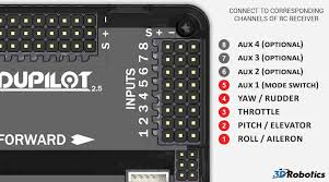 apm 2 6 wiring diagram wiring diagram for you • archived connecting the radio receiver apm2 copter apm 2 5 wiring diagram apm 2 6 flight controller