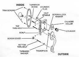 mortise door lock parts. Beautiful Parts Baldwin Mortise Lock Breakdown To Mortise Door Lock Parts E