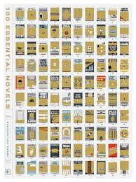 Pop Chart 100 Essential Novels Pin On Wall Art