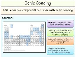 balancing chemical equations molymod activity by wondercaliban teaching resources tes