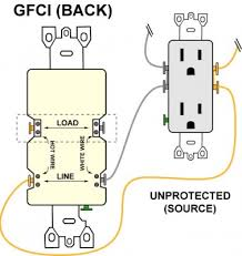 gfci outlet wiring line vs load gfci image wiring wiring a gfci outlet pro tool reviews on gfci outlet wiring line vs load