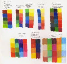 Koh I Noor Polycolor Art Set And Colored Pencils Compariso