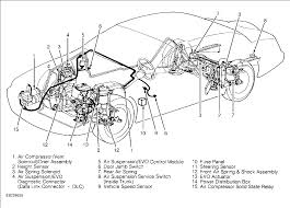 diagram of air suspension system on lincoln mark viii here is wiring diagram