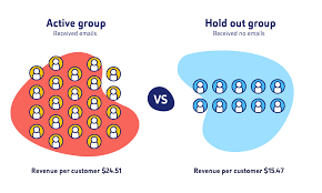 How To Determine Email Marketing Impact Using Control Groups - Engage.Guru