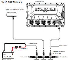 nmea 2000 power wiring wiring solutions lowrance nmea wiring diagram nmea 2000 power wiring solutions