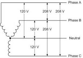 similiar 480v 3 phase power keywords cooling fan wire diagram on toyota power antenna wiring diagram