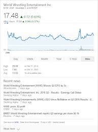 Bing Stock Chart Find The Current Price The Latest News And Visual Tools For