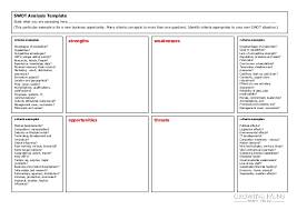 Business Coaching Templates