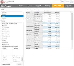 Asp Net Designer Vb Asp Net Web Api Sales Analysis Asp Net Grapecity Code