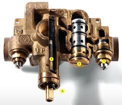 moen shower valve types types of shower valves medium size of of shower valve stems faucet