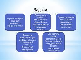 дипломная презентация по пенсионному фонду россии 4 Задачи Изучить историю развития Пенсионного