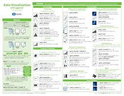 cheet sheets cheat sheets for ai neural networks machine learning deep