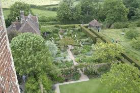 Small Picture English Garden Landscape aerial view Garden Ideas Pinterest