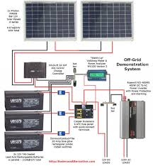 solar ac panel wiring car wiring diagram download cancross co Outback Radian Wiring Diagram rv diagram solar wiring diagram camping, r v wiring, outdoors solar ac panel wiring rv diagram solar wiring diagram camping, r v wiring, outdoors Chevrolet Wiring Diagram