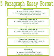 structure of a essay co structure
