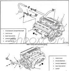 vacuum hose diagrams ls1lt1 forum lt1 ls1 camaro firebird i also have a diagram of the 93 specific air egr piping i m sorry but there is no vacuum line that i know of that goes to any of it