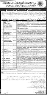 site engineer archives jhang jobs project director job mehran university of engineering and technology shaheed zulfiqar ali bhutto campus job executive director site engineer