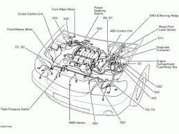 2008 kia rioengine diagram wbwagen com 2003 kia sedona wiring diagram
