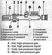 Vw Ac Pressure Chart Vwvortex Com For The Faq Mkiv Air Conditioning