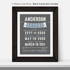 decor 12 year anniversary gift for him men 12 weddbook
