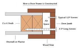 Charming Framing A Door Jamb B95d About Remodel Brilliant Designing