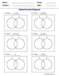 Venn Diagram Math Formula Venn Diagram Intersection Formula Magdalene Project Org