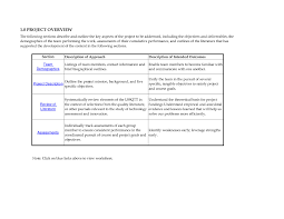 Objective For Retail Resume T Mobile Resume RESUME 42