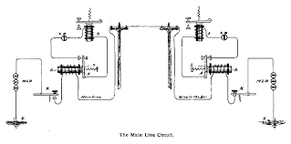 simplest_early gif How To Wire Circuits From Schematics this diagram shows a morse telegraph circuit connected between to distant points the point at which telegraph messages are sent and received is called an \