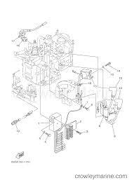 Yamaha tiller handle wiring diagram the chrysler under hood fuse box