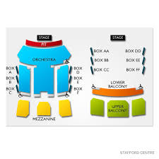 Stafford Center Seating Chart Stafford Centre 2019 Seating Chart