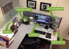 decorate office desk. Perfect Desk Zen Your Workspace Cubicle DecorationsCubicle  On Decorate Office Desk E