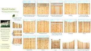 wood fence panels. Wood Fence Panel Panels Options 6x8 Lowes .
