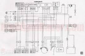chinese 50cc wiring diagram chinese wiring diagrams taotao atm50 wiring diagram at Tao Tao 50 Scooter Wiring Diagram