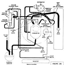 1984 chevy c10 5 0 vacuum line diagram repair guides vacuum hight resolution of 15 vacuum hose