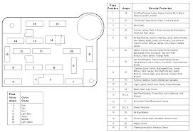 96 e350 fuse diagram wiring diagram list 1996 ford e350 fuse diagram wiring diagram expert 1996 ford e350 fuse diagram