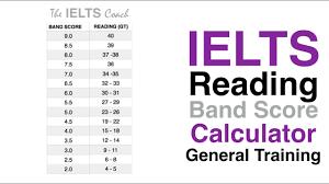 Ielts Band Score Calculator Writing Paper Judgment
