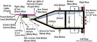 way round pin trailer wiring diagram the wiring 4 way round trailer wiring diagram diagrams source trailer wiring diagrams etrailer