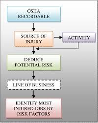Flow Chart Of Algorithm Methodology Download Scientific