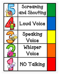 Voice Volume Chart Love This Voice Volume Chart Just Clip