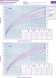 Baby Boy Weight Chart Download Premature Baby Boy Growth Chart Template For Free