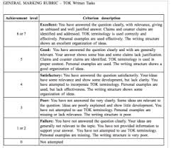 essay assessment rubric tok essay assessment rubric