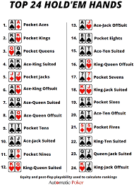 What Wins In Poker Chart What Beats What Poker Hand Rankings With Printable Cheat